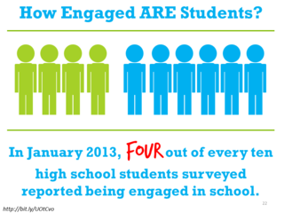Slide_HowEngagedAREStudents
